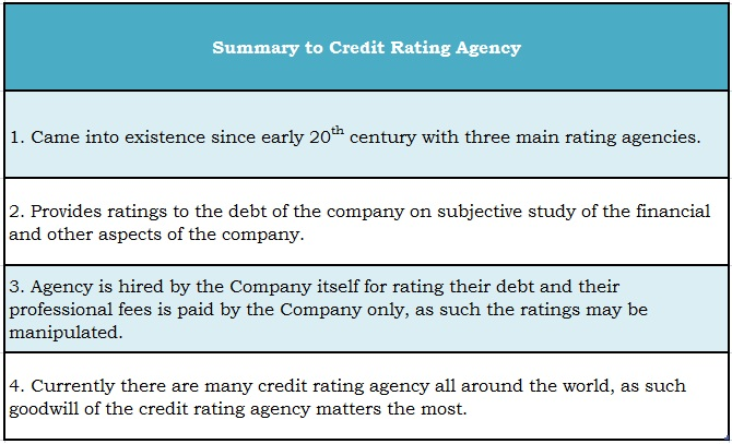 What is a 'Credit Rating'