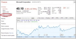 Microsoft on Google Finance