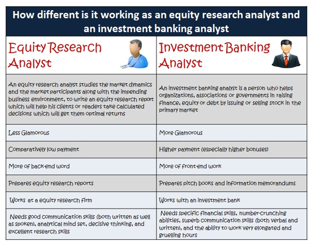 How different is it working as an equity research analyst and an investment banking analyst