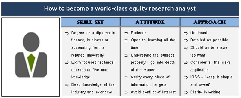 How to become a world class equity research analyst