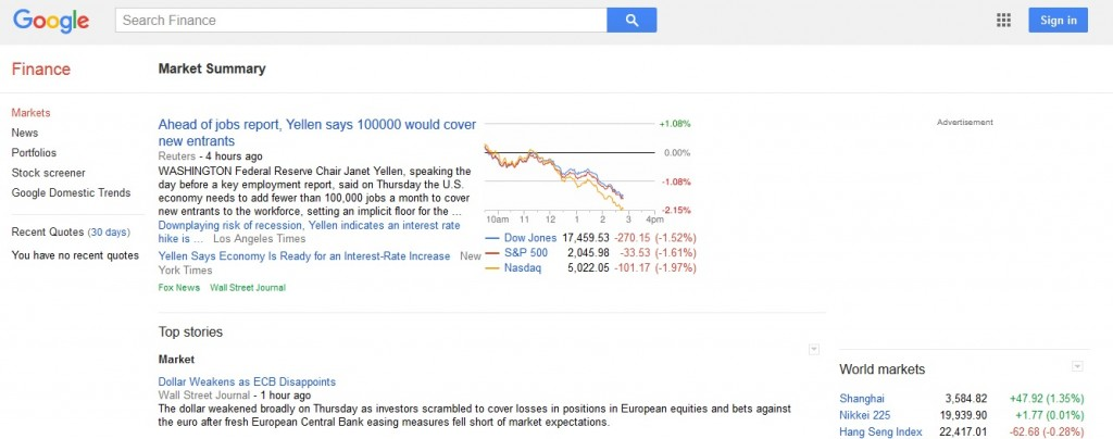 Google Finance Market Summary