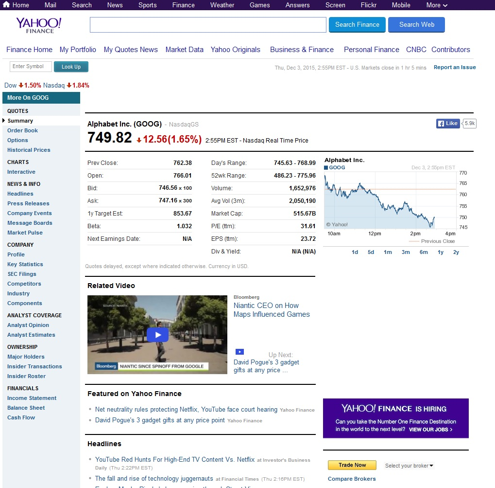 Google Finance Stock Quotes: Secondary Research: Examples, Types, Methods, Sources Guide