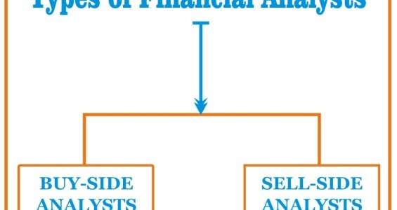 Everything You Need to Know About Becoming a Financial Analyst