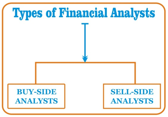 Types of financial analysts