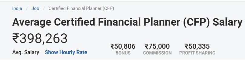 CFP Salary in India