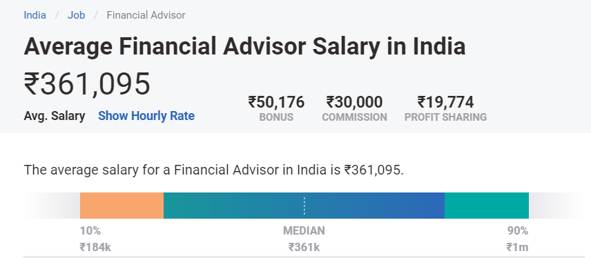 Financial Advisor Salary India