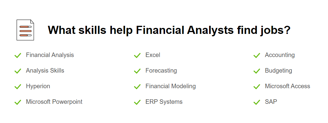 Financial Analyst Skills US