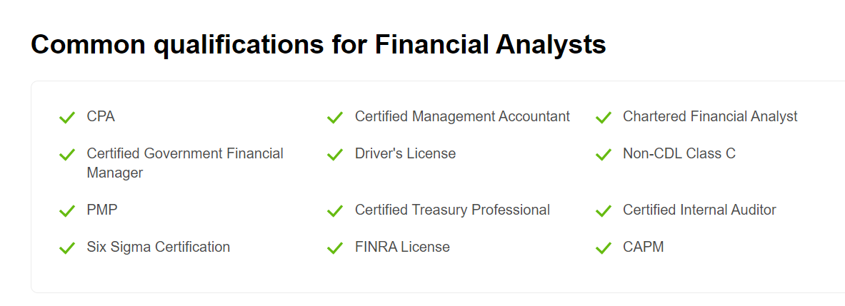 Financial Analyst qualifications