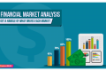 Financial Market Analysis: Get a Handle of What Drives Each Market