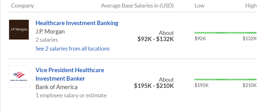 Healthcare Investment Banking Jobs Salary