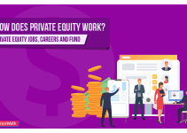 How Does Private Equity Work? Private Equity Jobs, Careers and Fund