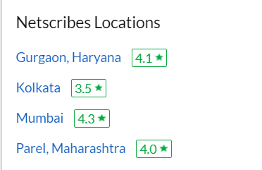 Netscribes Locations