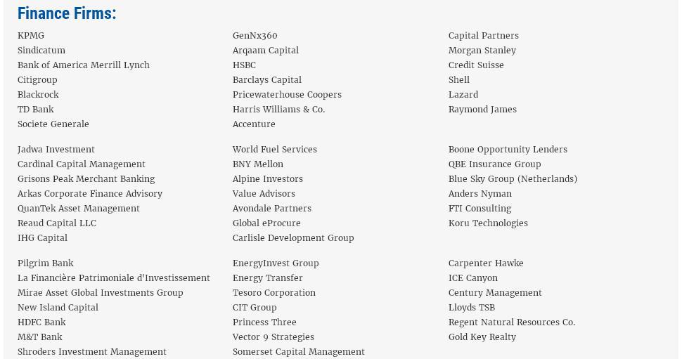 Finance Firms