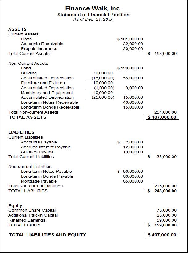 1 Balance Sheet