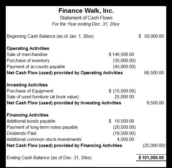 4 Cash Flow Statement