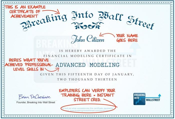 BIWS Certificate