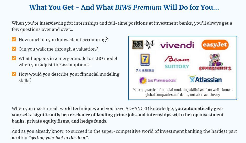 BIWS Premium