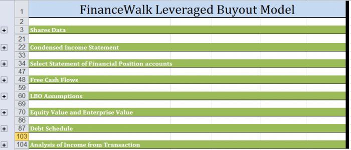 How to Create an LBO Model without Losing Your Mind?