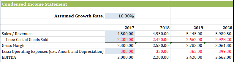 3 Income Statement Section