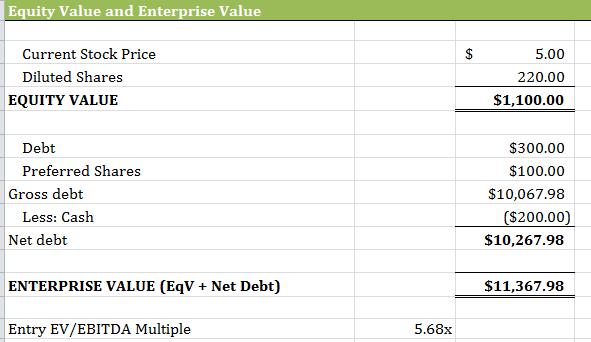 7 Enterprise Value Section