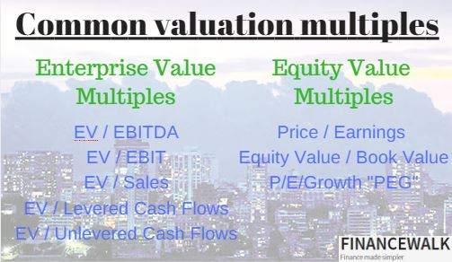 Common valuation multiples