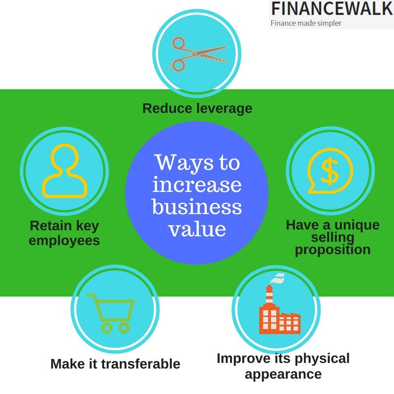 Ways to increase business value