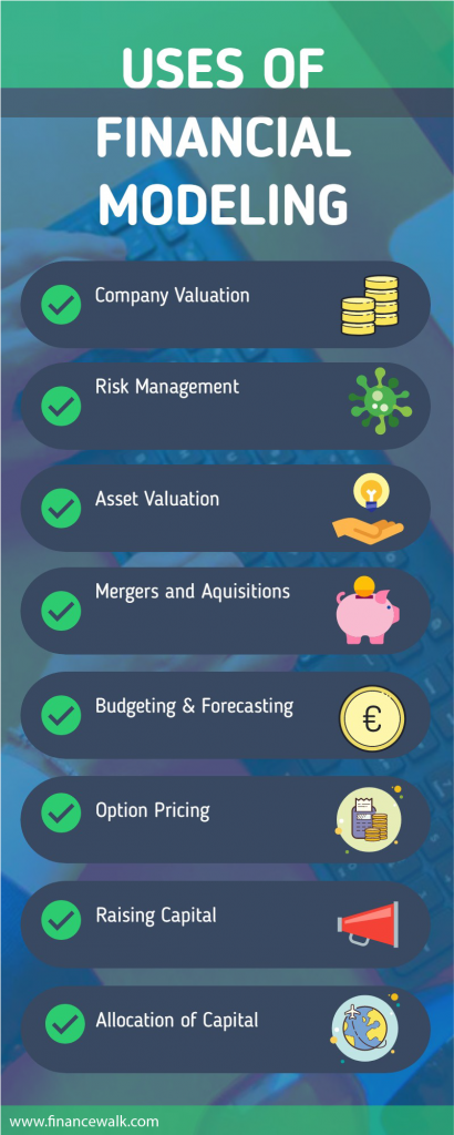 Financial Modeling in Detail - An Up to Date Guide 1