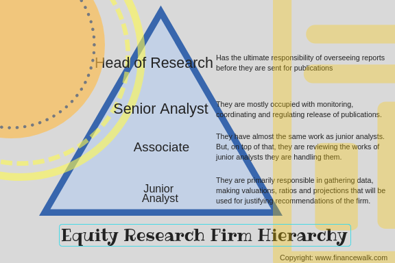 Equity Research Firm Hierarchy ( Equity research interview questions )