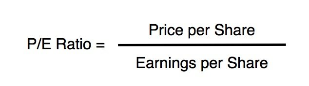 P/E Ratio ( Equity research interview questions )
