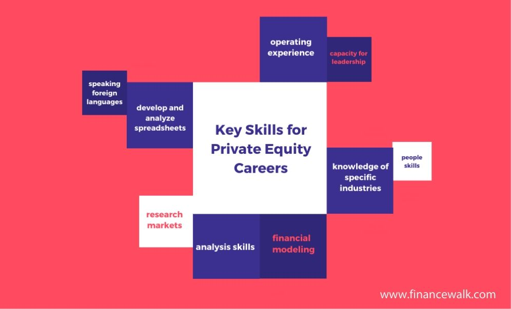 Private Equity Careers: The Ultimate Guide for Private Equity Jobs 3